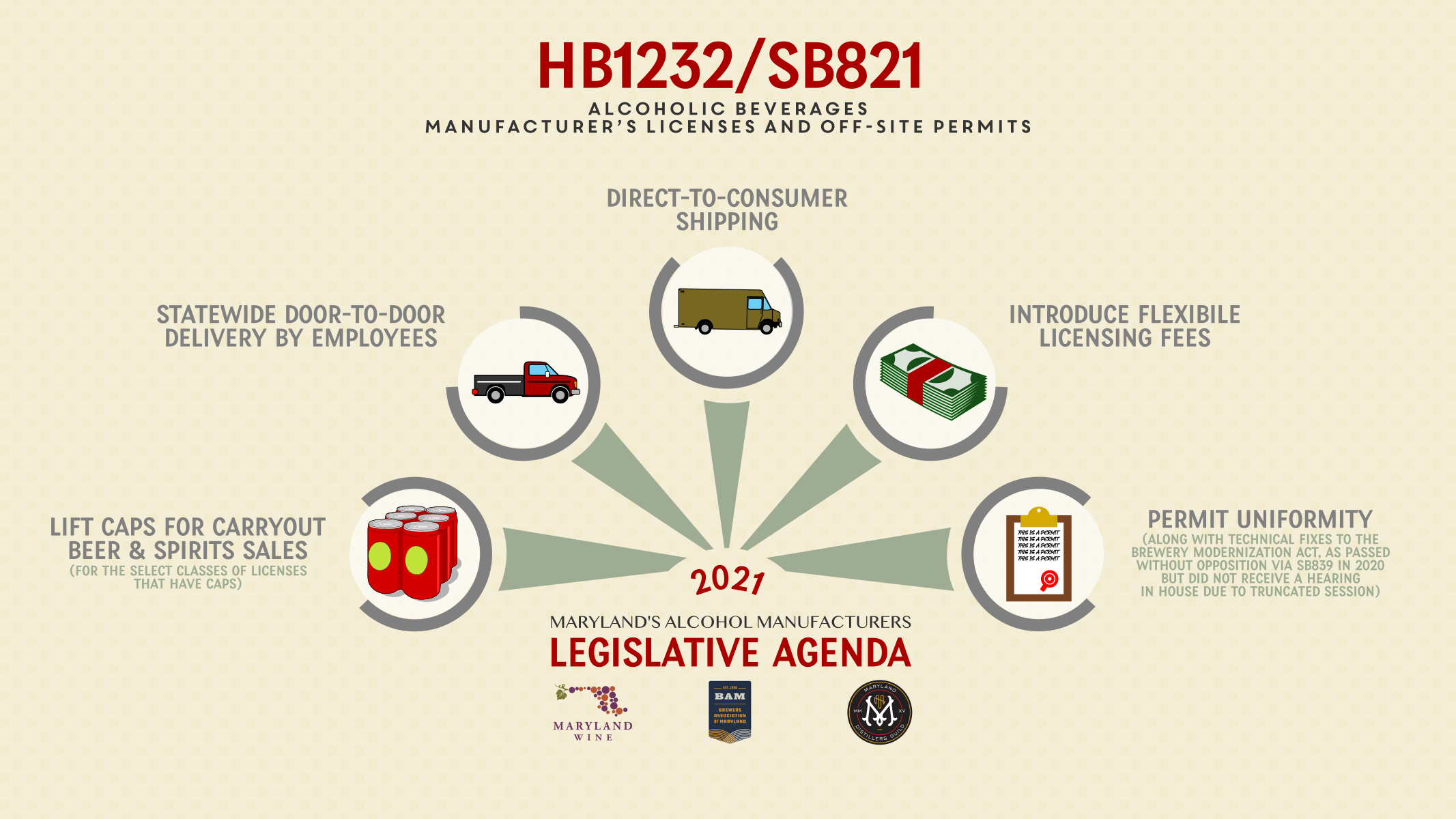 Maryland General Assembly OKs extension of direct-to-consumer alcohol delivery – Baltimore Business Journal